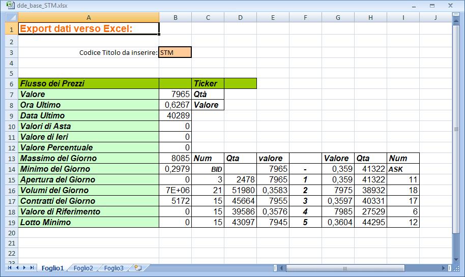 cda31dab62 Qui di seguito trovi la descrizione dei due diversi tipi di export dati.