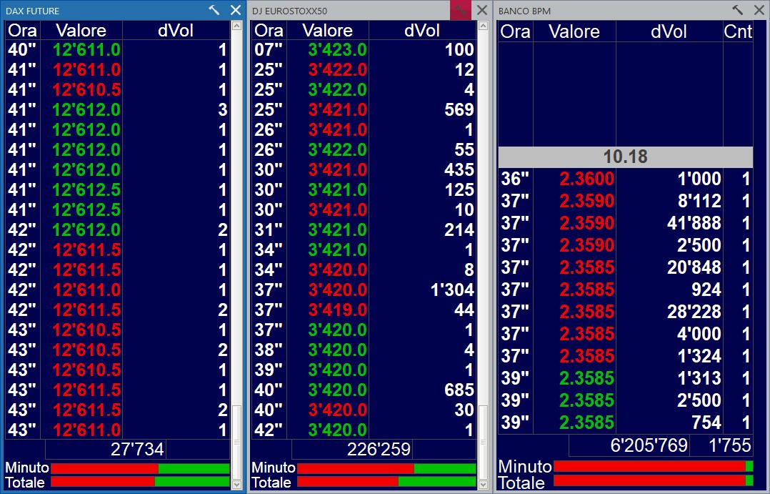 357aacb387 Realtime | Visual trader